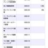 2020/03/27(金)