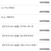 【都内飲み歩き】原価ビストロ→やまとレポ