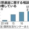 仮想通貨 トラブル急増 「必ず値上がり」高齢者勧誘