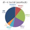 【資産運用】ポートフォリオ更新(2019年6月末時点)
