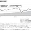 楽天-楽天・全米株式インデックス・ファンド運用報告書(2020年7月15日決算)が交付