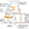 【IT環境】相棒=PCな仲間たちよ!パソコンするときの机と椅子を今すぐ見直してくれ!!それだけですごく楽になる&もっと集中できるんだ!!【姿勢】