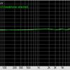 信号処理フレンズが最新スマホ10機種の音質を比較する。最強は、