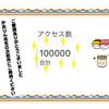 【10万PV突破記念】かおりんのクルマちゃんねる人気記事ランキング【感謝】