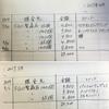 無(理をしなくなったか?)課金日記【2017年4月・5月】