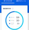 【資産運用】30万円をTHEOで10か月間おまかせ運用した結果を公開!