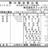 株式会社オフィスバスターズ 第18期決算公告