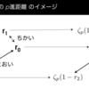 p進L関数とクンマーの合同式