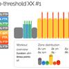 【パパの】Zwift 4wk FTP Booster Week 3 Day 2 - Sub-threshold XX #1【パワトレ】