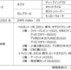 POG2020-2021ドラフト対策 No.41 へネラルカレーラ