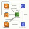 nerman: AllenNLP と Optuna で作る固有表現抽出システム