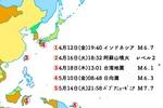 地震予知 2019 途中経過編