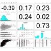 中古マンション売買データを分析してみた(2.1) - MCMCで線形モデルを推定するためのパラメタ設定はどうすればいいか