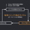 【#CODT2020 解説】Infrastructure as Code の静的テスト戦略