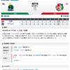2019-05-30 カープ第51戦(神宮:現地観戦)◯13対0ヤクルト(31勝19敗1分)山口翔のプロ初先発初勝利。その投げっぷりに惚れました。