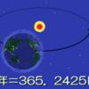 いいえ、地球の1年は毎年365.2425日です。