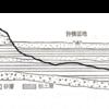 沖積層と洪積層