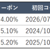 第一生命・日本生命・明治安田生命・・思考停止で販売されている債券について