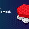 OpenShift Service MeshのIstio CNI