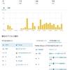 ブログ初心者がブログを1ヶ月やってみて感じた事[アクセス数][収益]