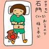 任脈(Ren)5 石門(せきもん)