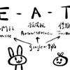 E・A・T を大切にしよう