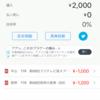 2020年 阪神大賞典&フジTVスプリングS