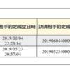 【指数CFD】くりっく株365の売買状況