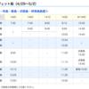 神津島へ行き方②GW編