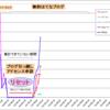 無料ブログで収益化 nobukue 結果(2021年5月分)