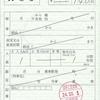 会津鉄道の入場券