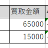 2020年4月第5週・5月第1週 プリズマティックシークレットレアの高値買取価格をまとめました