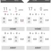 【試合プレビュー】「ホーム開幕戦で攻撃に勢いを」リーグ第2節*コンサドーレ札幌戦