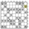 反省会(190625) ~2週間ぶりの負け越し~