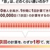 『AIと人間』    NHK「人間ってなんだ?  超AI入門」始まる。