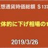 2019/3/26 仮想通貨時価総額15兆2000億 ドル110円前半