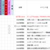 20170803(木)Cwave「ガールズThursday/PIKARIN×Miharuアイドル図鑑」に飛弾せりな出演!
