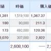 USEN-NEXTが増収増益増配の決算発表