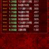 11月の将棋ウォーズ結果
