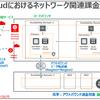 どこよりもわかりやすいOracle Cloud見積り方法基礎(4)
