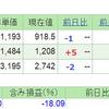 2019.1.29(火) 資産状況