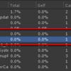 【Unity】ローカル変数をキャプチャする場合、その処理が実行されなくても GC Alloc は発生する
