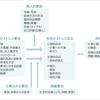 メンタルヘルス・マネジメント検定勉強ログ②