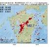 2016年11月30日 08時07分 熊本県熊本地方でM2.7の地震