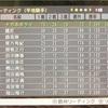 【CJS】4年目の6月はスーパーホースとガチ勝負!