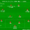 【ACL グループステージ第5節】上海申花 2 - 2 鹿島 2点差を追いついてのグループステージ突破でも晴れぬモヤモヤ感