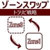 【FX】トラリピ戦略 ゾーンスワップ法