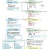 沖縄メディアはどう変わるか?