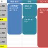 学習計画 vol.13