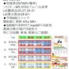 【地震予知】磁気ロジックでは国内危険度(M5+確率)は5月27・29・30・31日がL5(警戒)・28・6月1日がL4(要注意)!5月27・29・30・31日はmaxM7+の可能性も!!地磁気の乱れが『南海トラフ地震』などの大地震のトリガーに!?